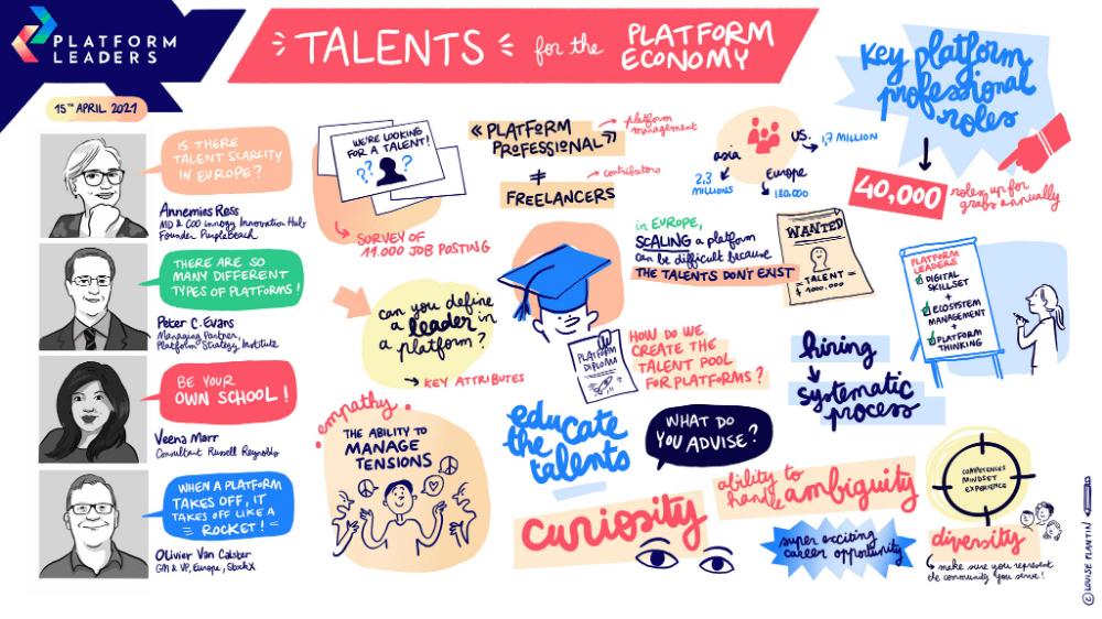 Platform Talent